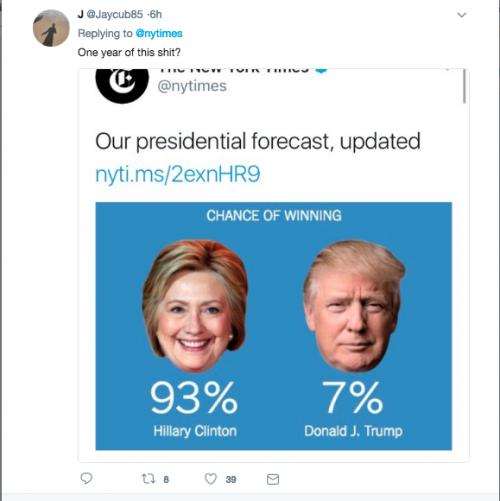 Twitter Just Roasted the New York Times, and I'm Dying with Every Comment